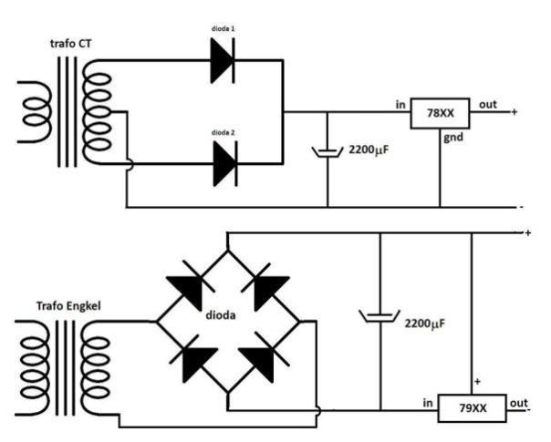 rangkaian adaptor