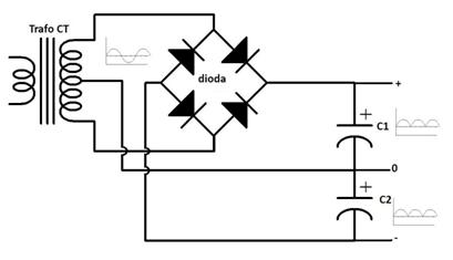 Rangkaian Adaptor Djukarna