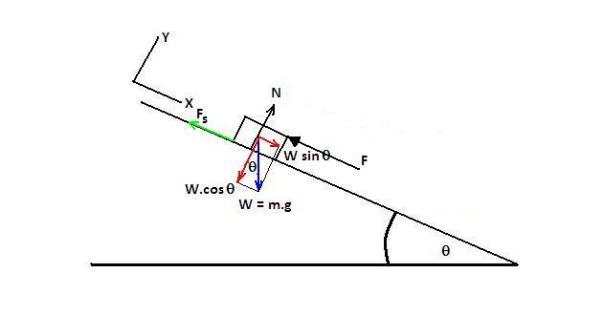 Penguraian gaya djukarna gambar 11 diagram benda bebas untuk soal no 7 ccuart Images