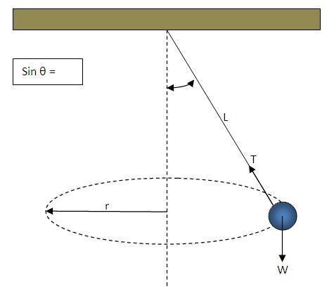Hukum newton 2 menguraikan gaya gaya blog fisika dasar gambar 14 gerak bola yang digantung dengan tali jawab diagram benda bebas ccuart Image collections