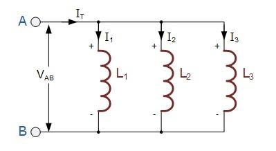 gbr induktor paralel
