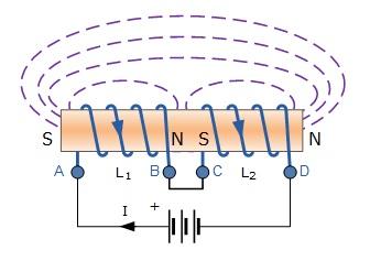 gbr induktor seri2