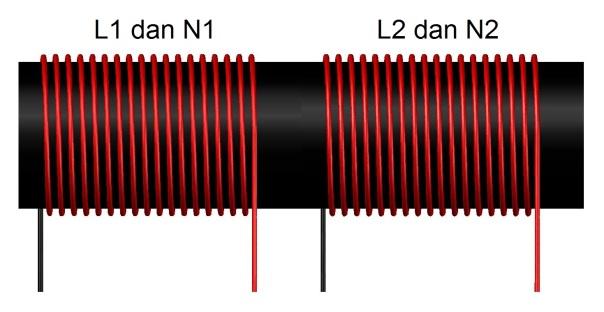 induktor 5
