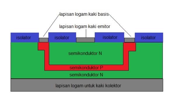 kontruksi transistor