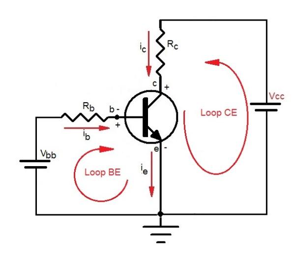 loop dalam transistor