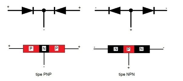 semikonduktor penyusun transistor