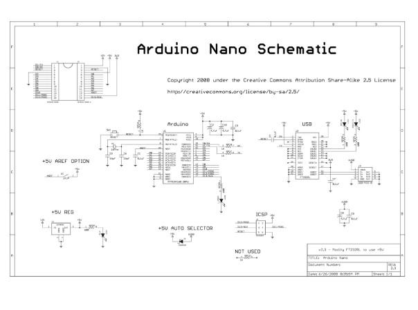 gambar nano 2