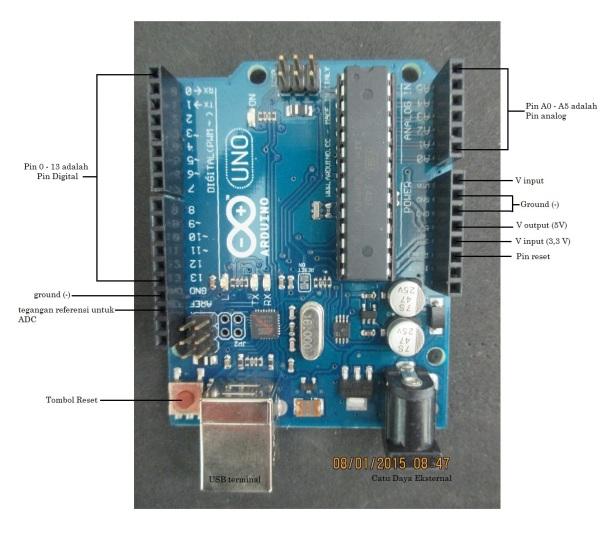 konfigurasi pin arduino